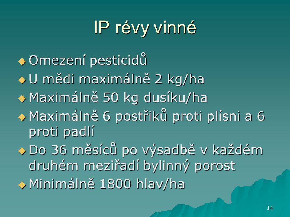 IP révy vinné Omezení pesticidů U mědi maximálně 2 kg/ha