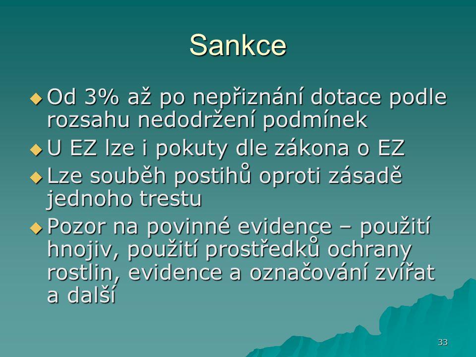 Sankce Od 3% až po nepřiznání dotace podle rozsahu nedodržení podmínek