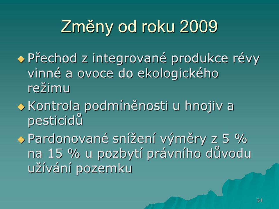 Změny od roku 2009 Přechod z integrované produkce révy vinné a ovoce do ekologického režimu. Kontrola podmíněnosti u hnojiv a pesticidů.