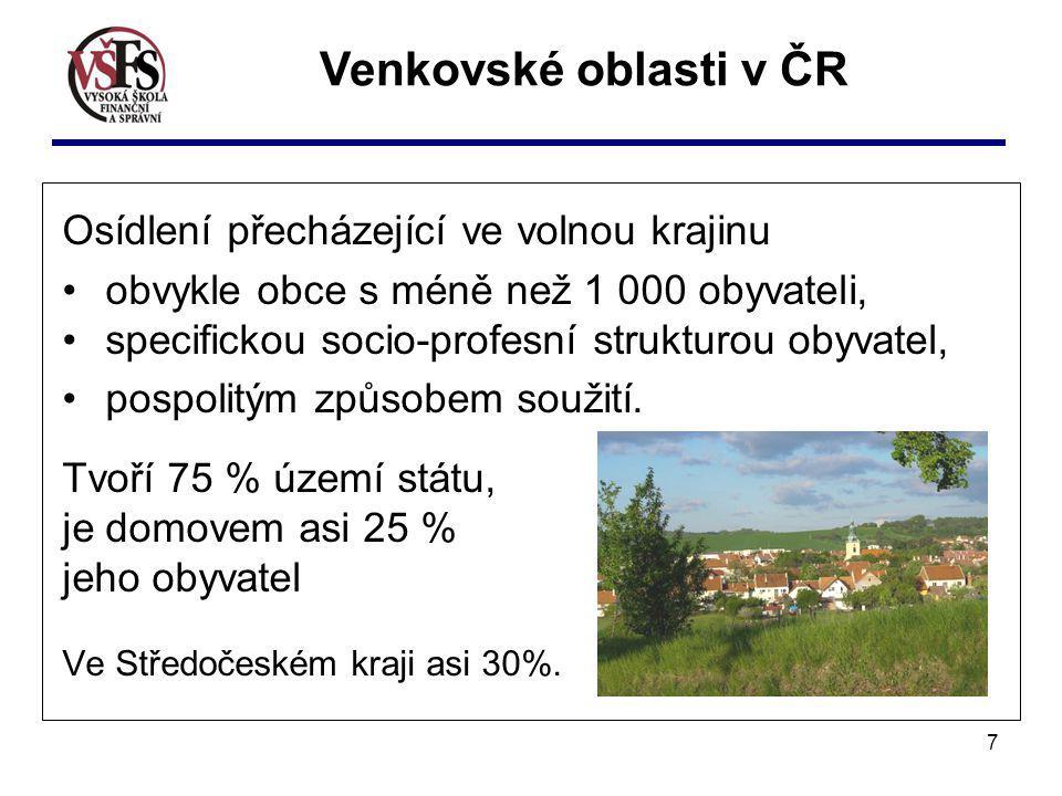 Venkovské oblasti v ČR Osídlení přecházející ve volnou krajinu
