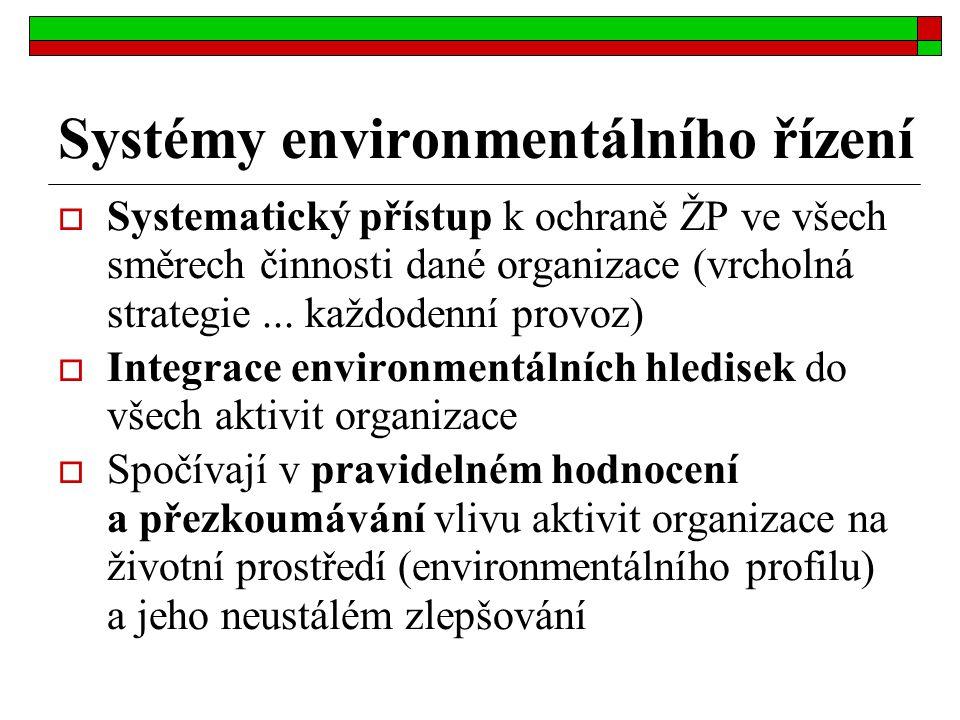 Systémy environmentálního řízení