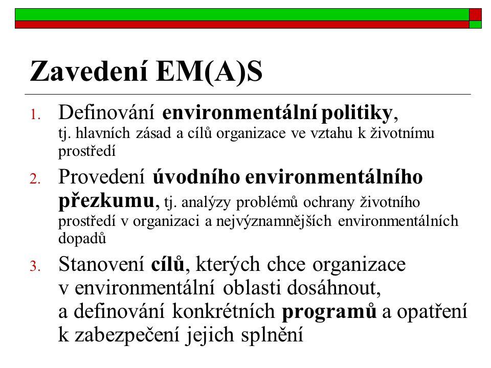 Zavedení EM(A)S Definování environmentální politiky, tj. hlavních zásad a cílů organizace ve vztahu k životnímu prostředí.