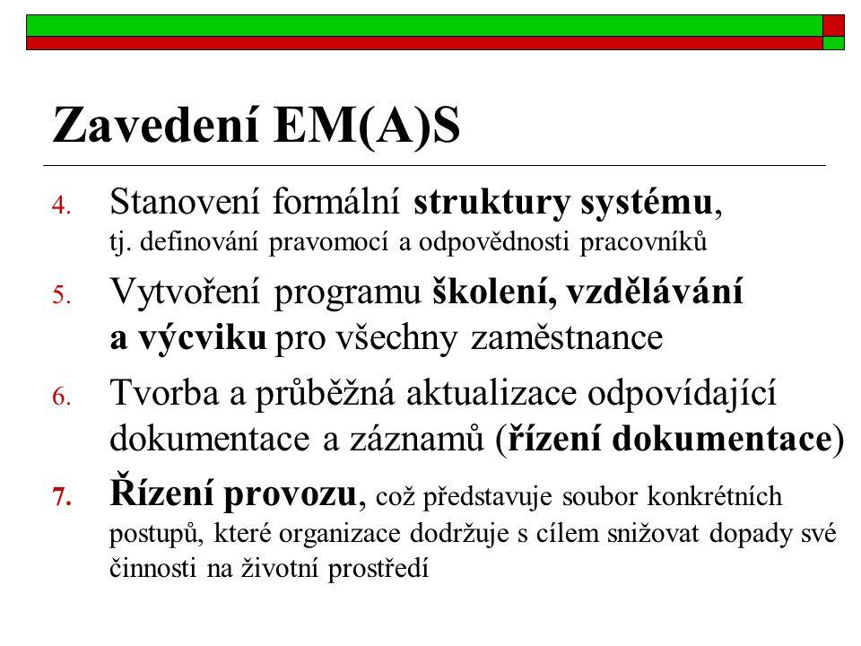 Zavedení EM(A)S Stanovení formální struktury systému, tj. definování pravomocí a odpovědnosti pracovníků.