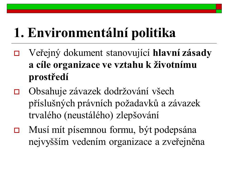 1. Environmentální politika