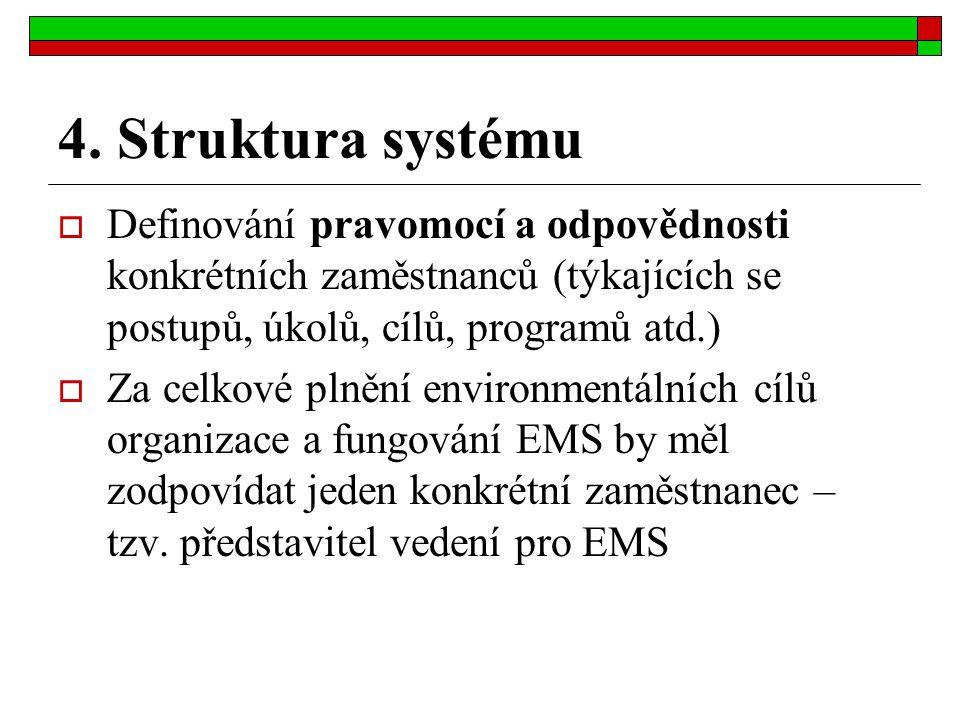 4. Struktura systému Definování pravomocí a odpovědnosti konkrétních zaměstnanců (týkajících se postupů, úkolů, cílů, programů atd.)