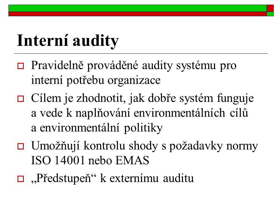 Interní audity Pravidelně prováděné audity systému pro interní potřebu organizace.