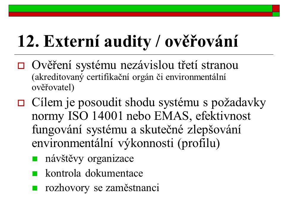 12. Externí audity / ověřování