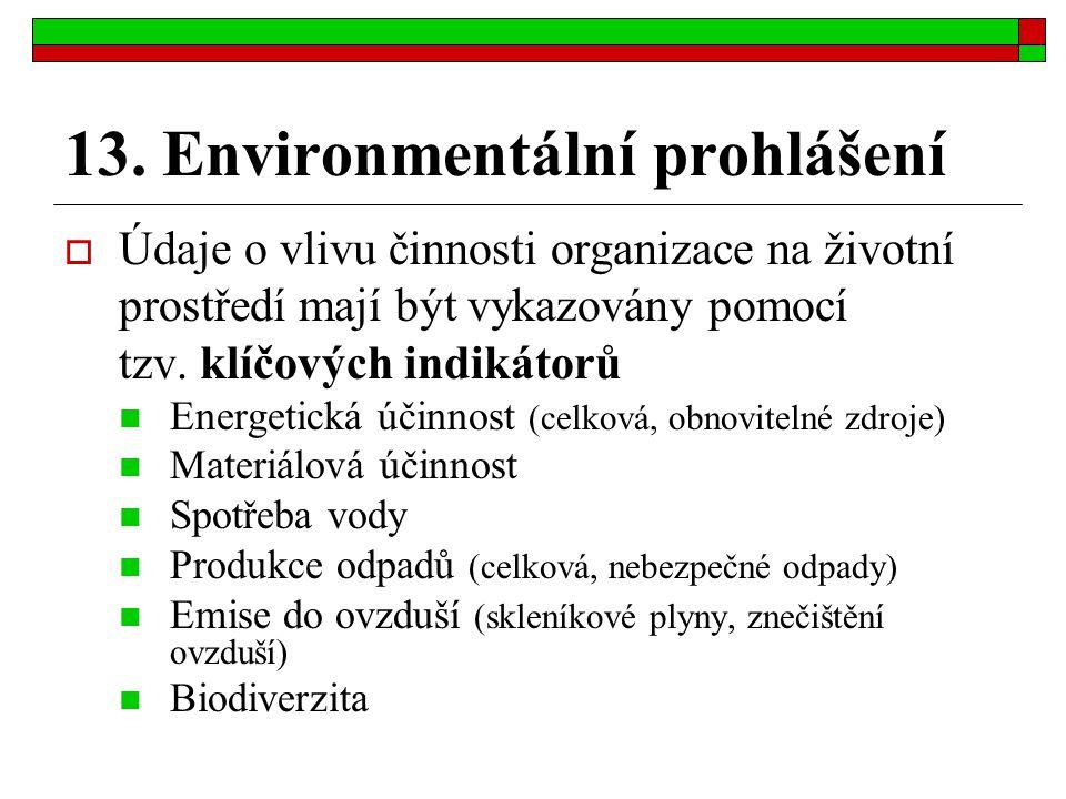 13. Environmentální prohlášení