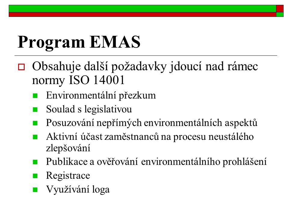 Program EMAS Obsahuje další požadavky jdoucí nad rámec normy ISO 14001