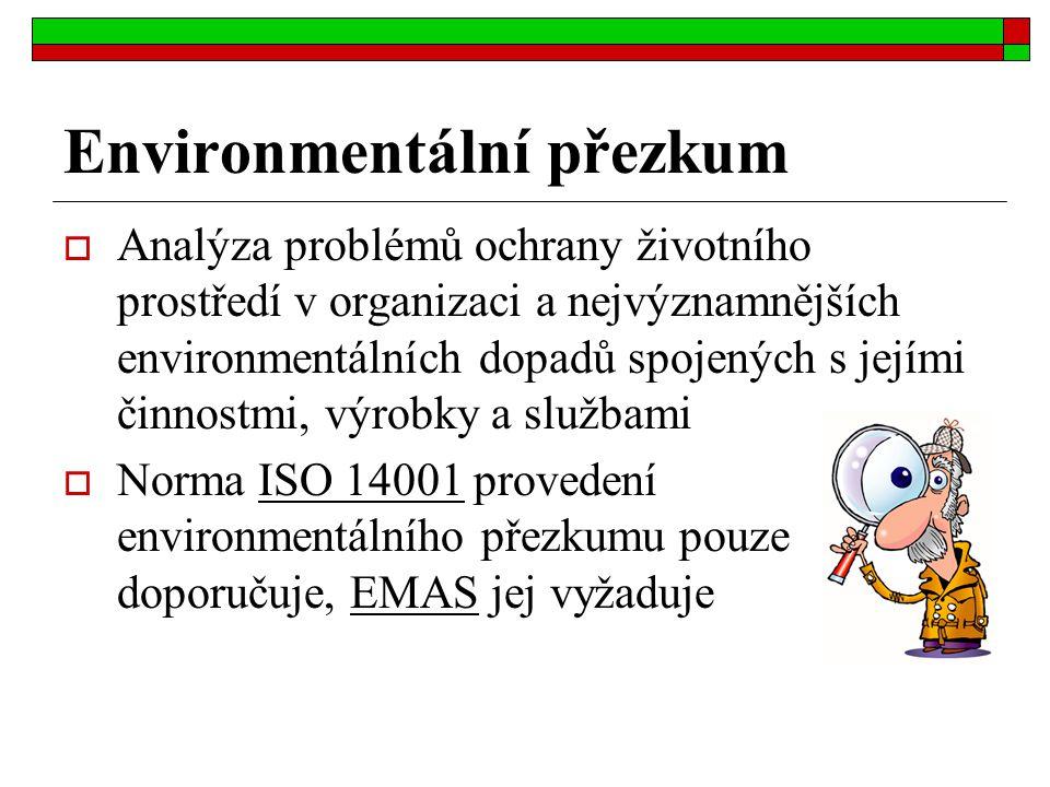 Environmentální přezkum