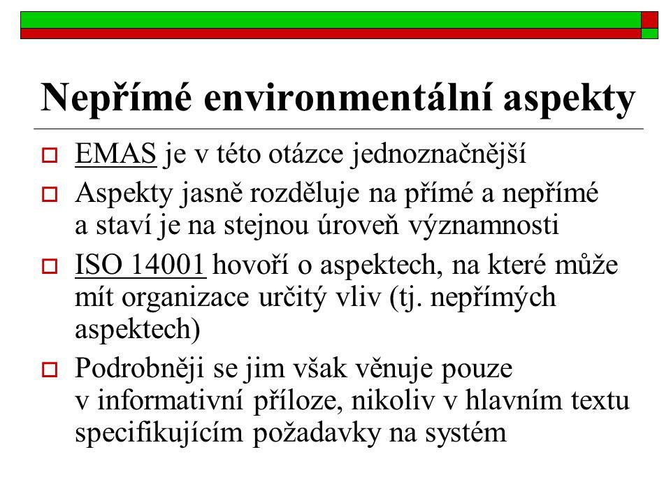 Nepřímé environmentální aspekty