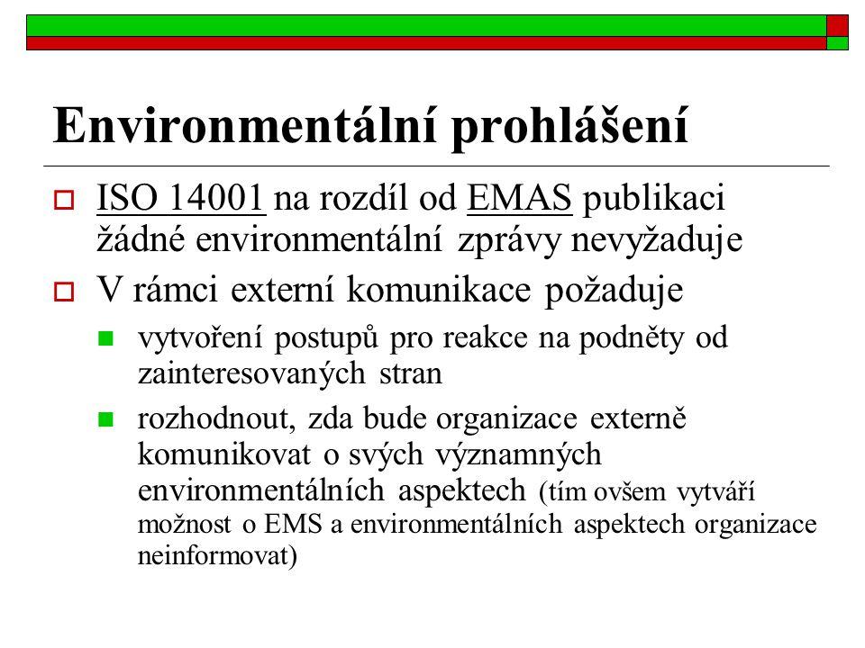Environmentální prohlášení