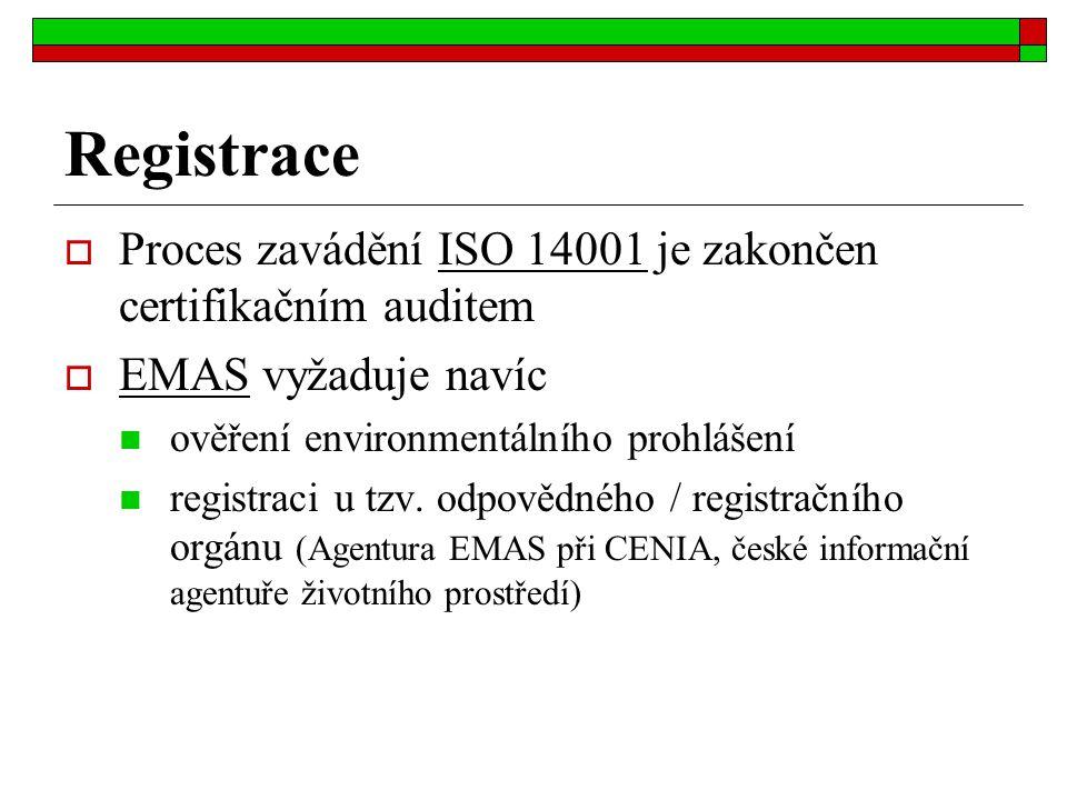 Registrace Proces zavádění ISO 14001 je zakončen certifikačním auditem