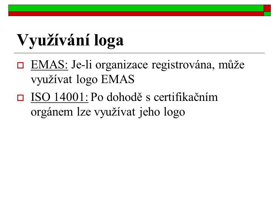 Využívání loga EMAS: Je-li organizace registrována, může využívat logo EMAS.