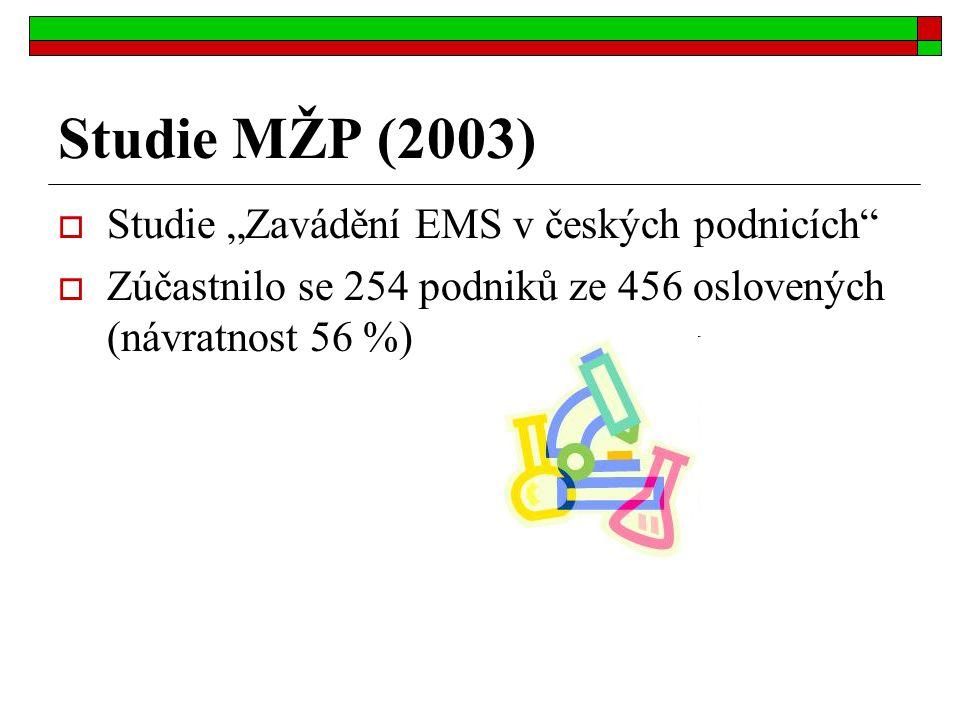 """Studie MŽP (2003) Studie """"Zavádění EMS v českých podnicích"""