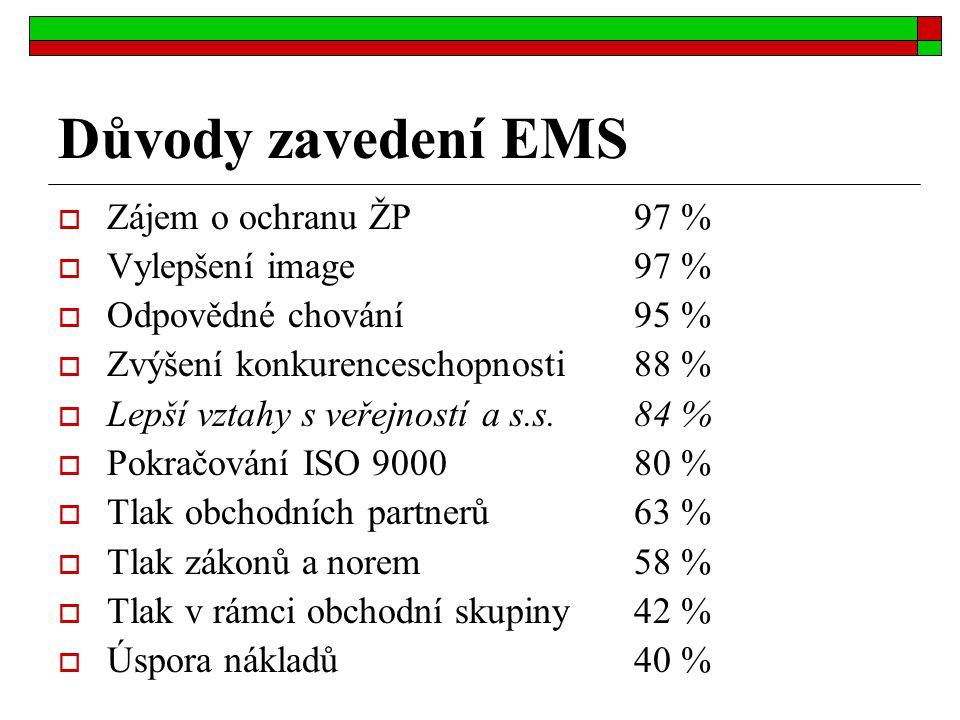 Důvody zavedení EMS Zájem o ochranu ŽP 97 % Vylepšení image 97 %