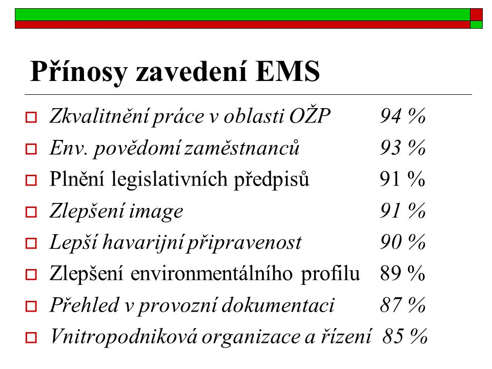 Přínosy zavedení EMS Zkvalitnění práce v oblasti OŽP 94 %