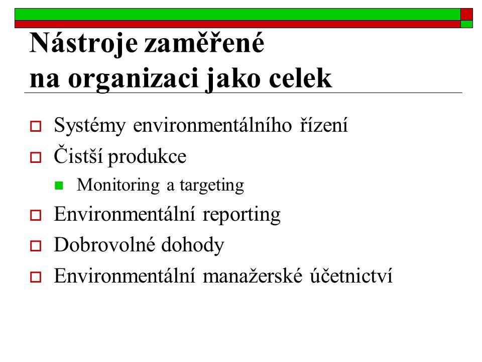 Nástroje zaměřené na organizaci jako celek