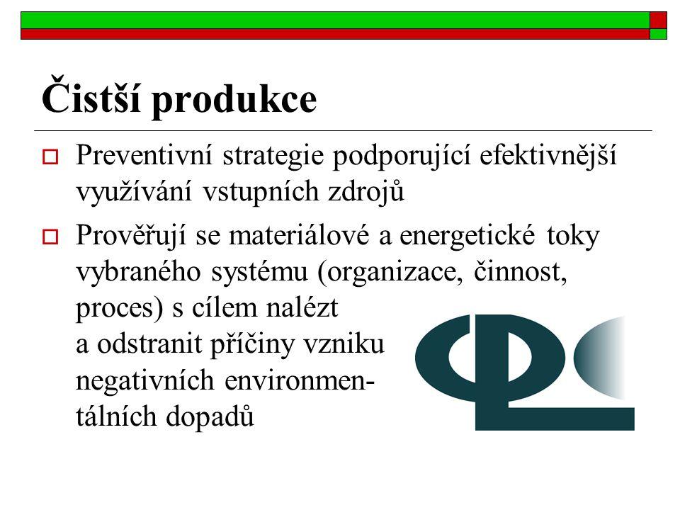 Čistší produkce Preventivní strategie podporující efektivnější využívání vstupních zdrojů.