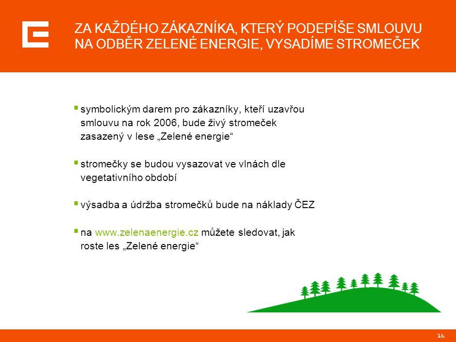 """KORPORÁTNÍ ZÁKAZNÍK NAKUPUJÍCÍ ZELENOU ENERGII ZÍSKÁVÁ PRÁVO POUŽÍVAT ZNAČKU """"VYROBENO ZELENOU ENERGIÍ"""