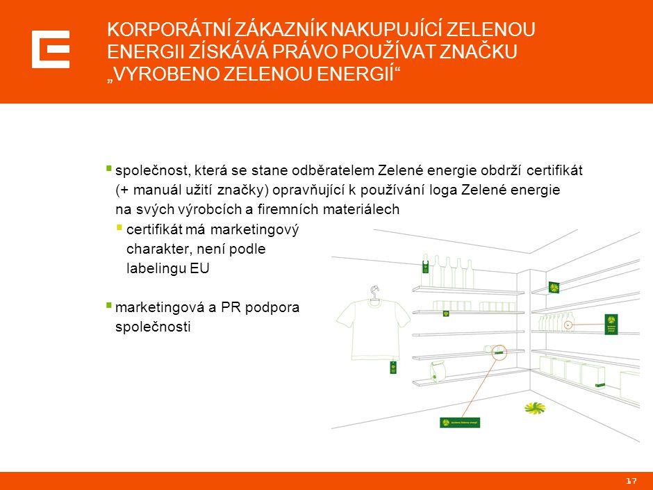ZÁKAZNÍCI ODEBÍRAJÍCÍ ZELENOU ENERGII