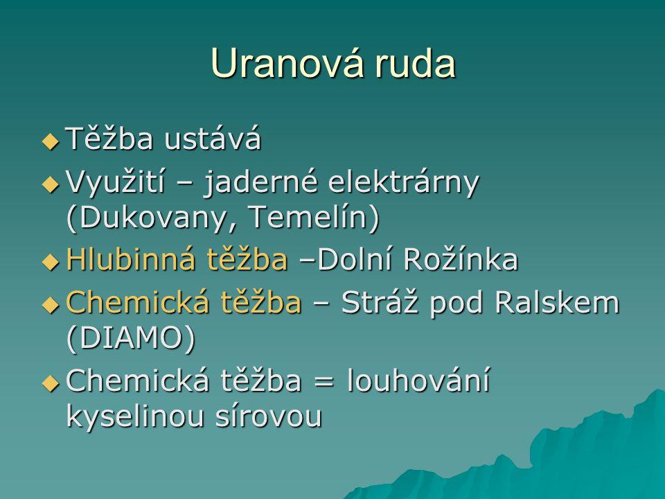 Uranová ruda Těžba ustává