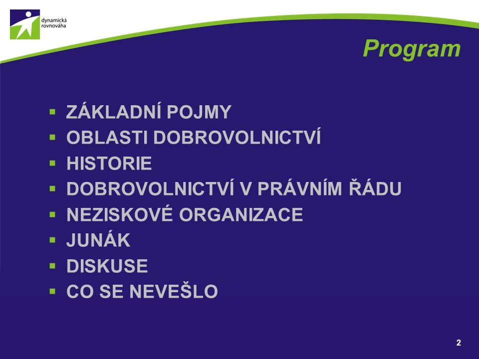 Program ZÁKLADNÍ POJMY OBLASTI DOBROVOLNICTVÍ HISTORIE