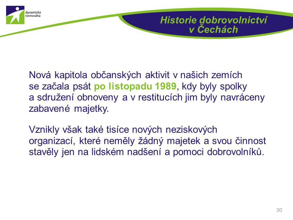 Historie dobrovolnictví v Čechách