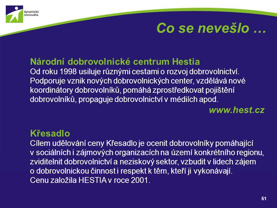 Co se nevešlo … Národní dobrovolnické centrum Hestia www.hest.cz
