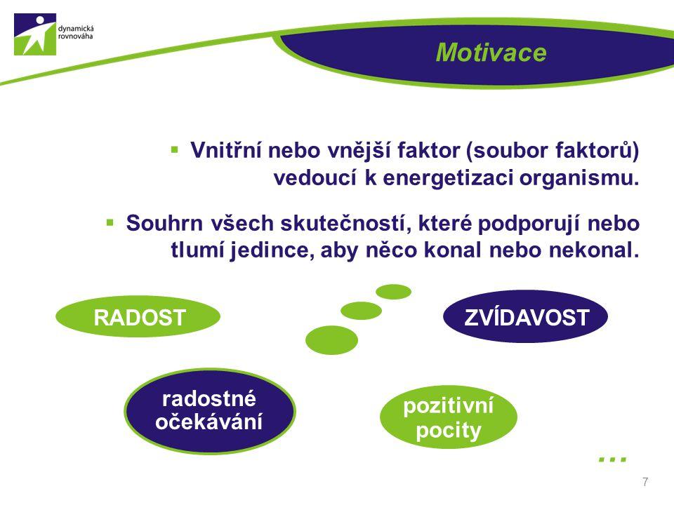 Motivace Vnitřní nebo vnější faktor (soubor faktorů) vedoucí k energetizaci organismu.