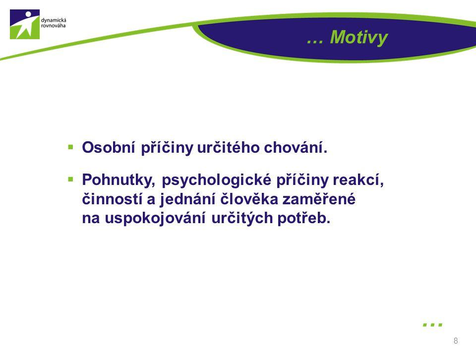… … Motivy Osobní příčiny určitého chování.