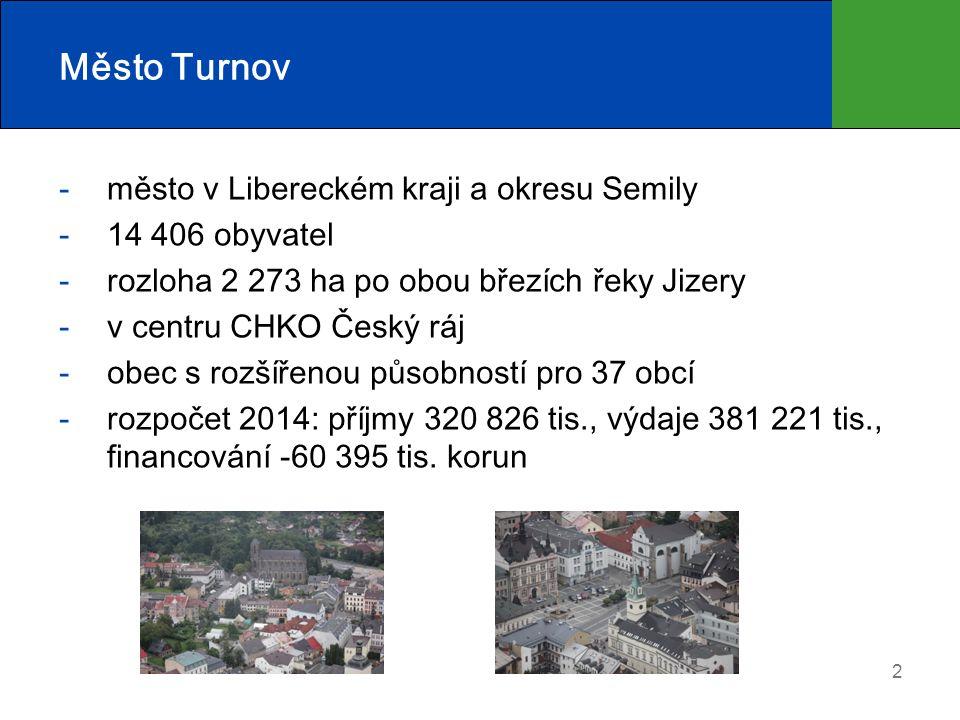 Město Turnov město v Libereckém kraji a okresu Semily 14 406 obyvatel