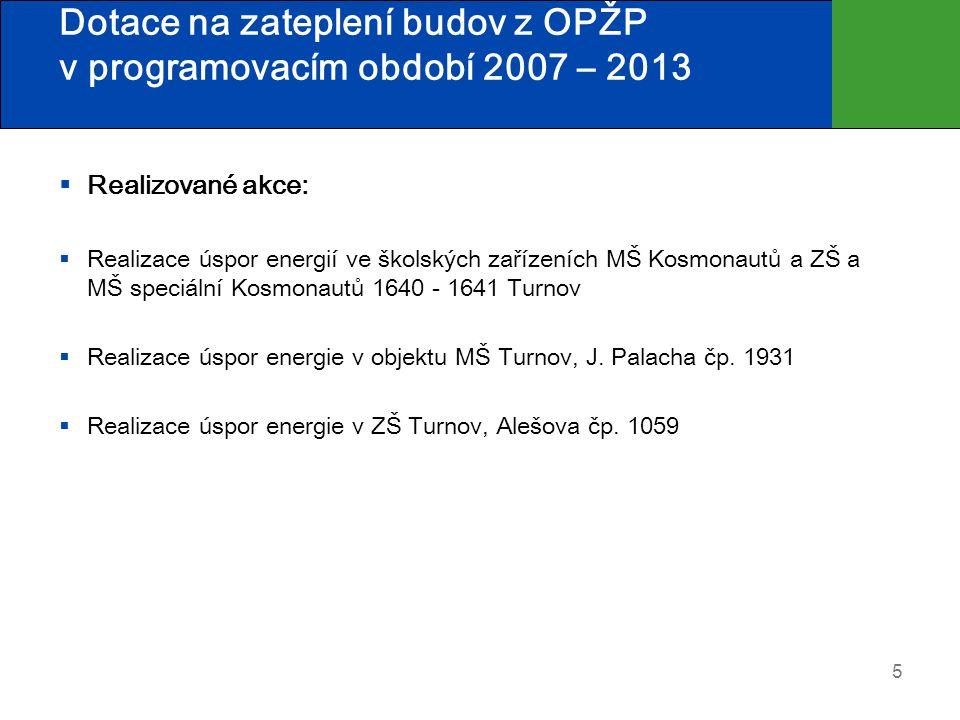 Dotace na zateplení budov z OPŽP v programovacím období 2007 – 2013