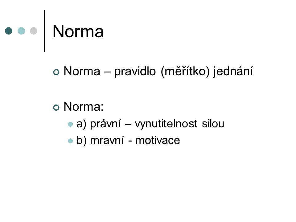 Norma Norma – pravidlo (měřítko) jednání Norma: