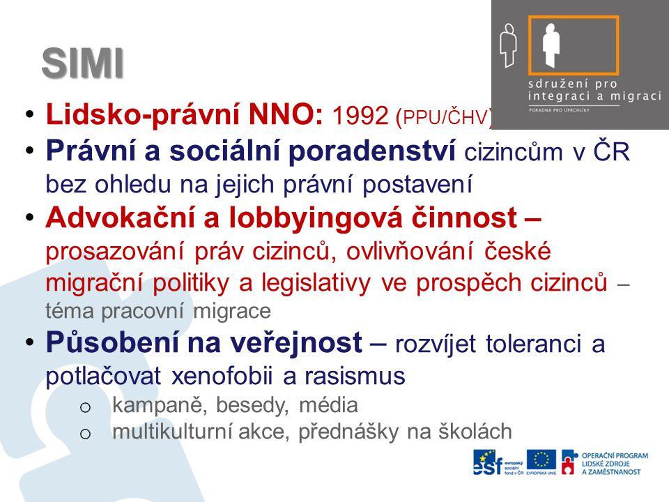 SIMI Lidsko-právní NNO: 1992 (PPU/ČHV)