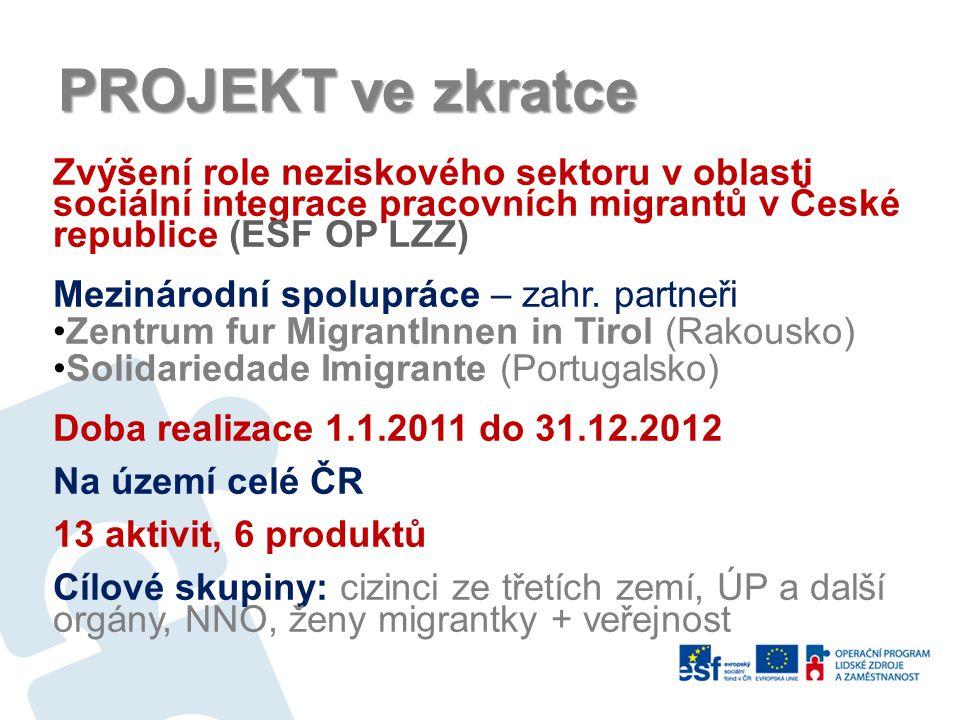 PROJEKT ve zkratce Zvýšení role neziskového sektoru v oblasti sociální integrace pracovních migrantů v České republice (ESF OP LZZ)