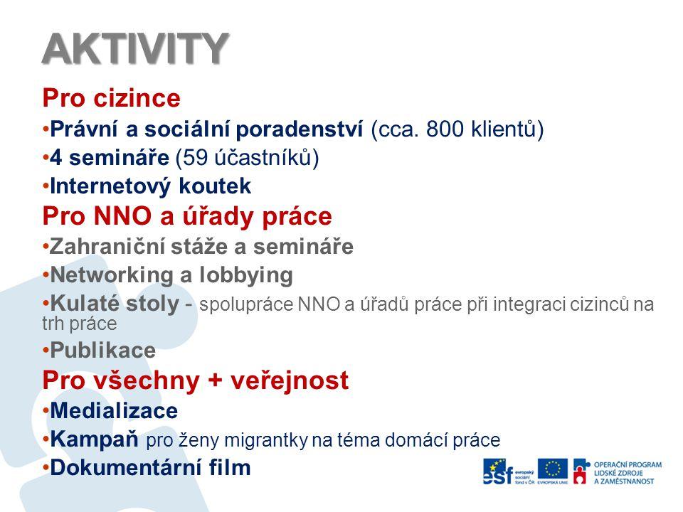 AKTIVITY Pro cizince Pro NNO a úřady práce Pro všechny + veřejnost