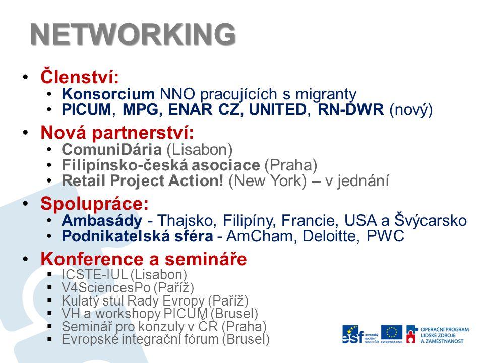 NETWORKING Členství: Nová partnerství: Spolupráce:
