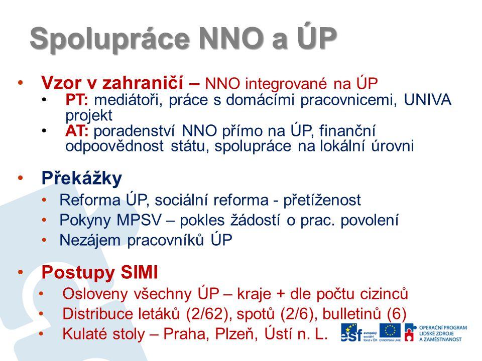 Spolupráce NNO a ÚP Vzor v zahraničí – NNO integrované na ÚP Překážky