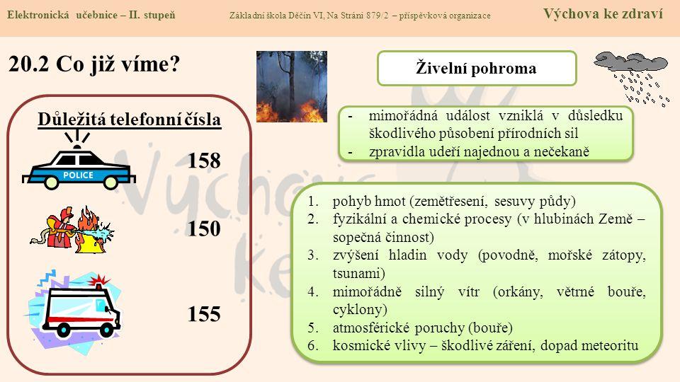 20.2 Co již víme 158 150 155 Důležitá telefonní čísla Živelní pohroma