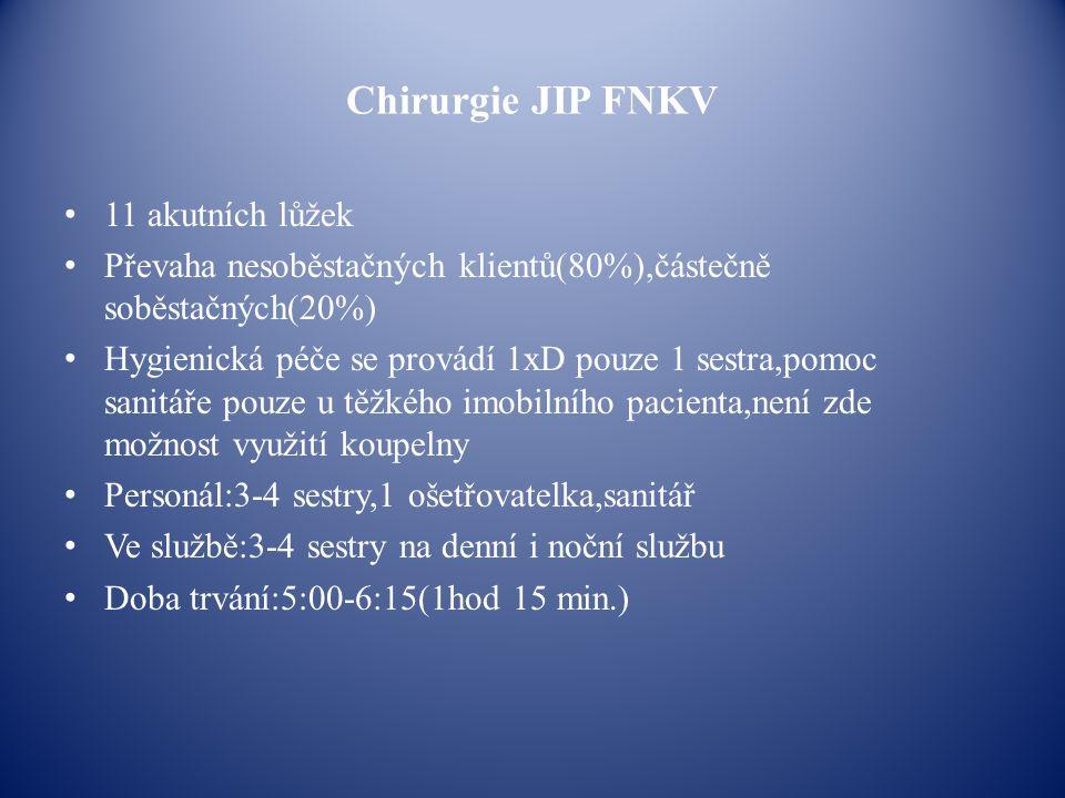 Chirurgie JIP FNKV 11 akutních lůžek