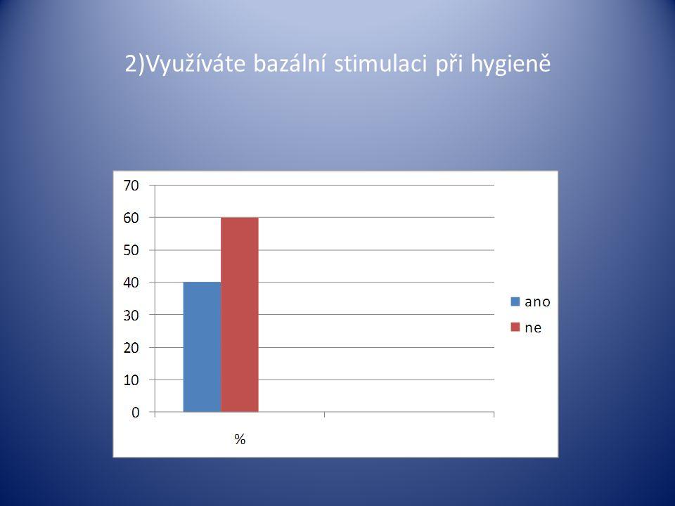 2)Využíváte bazální stimulaci při hygieně