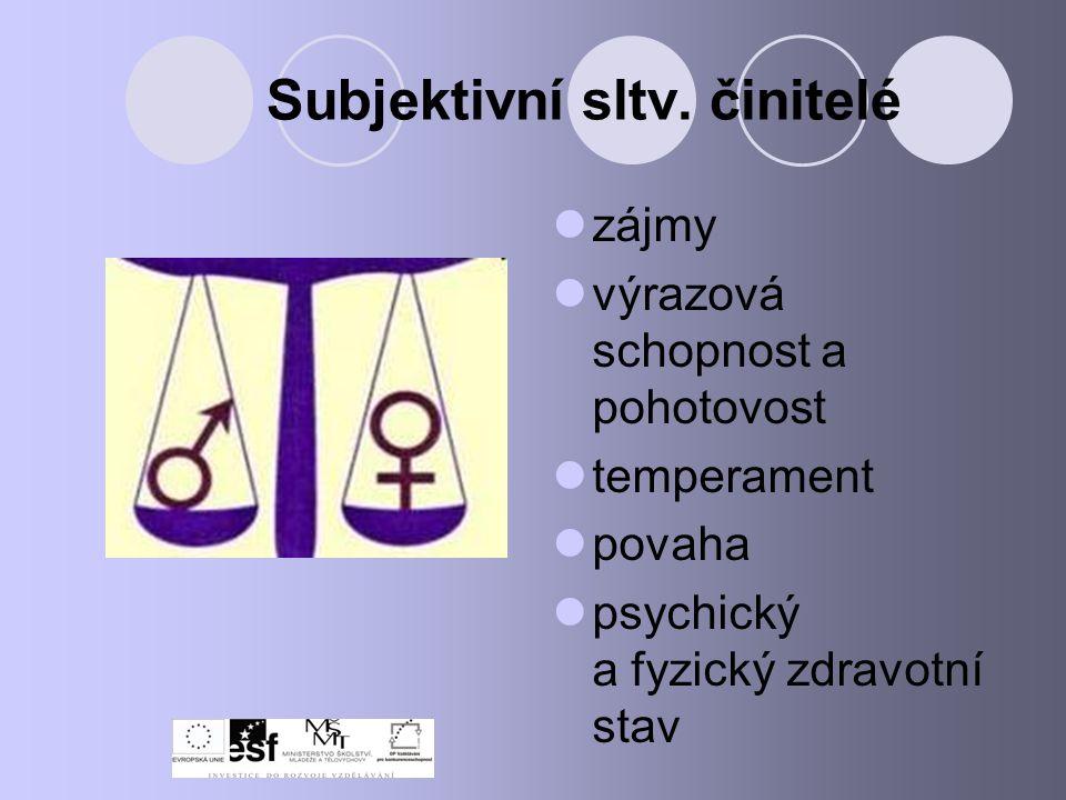 Subjektivní sltv. činitelé