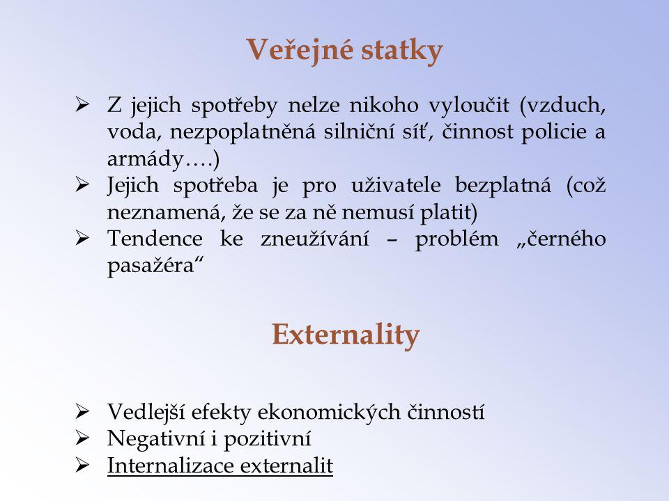 Veřejné statky Externality
