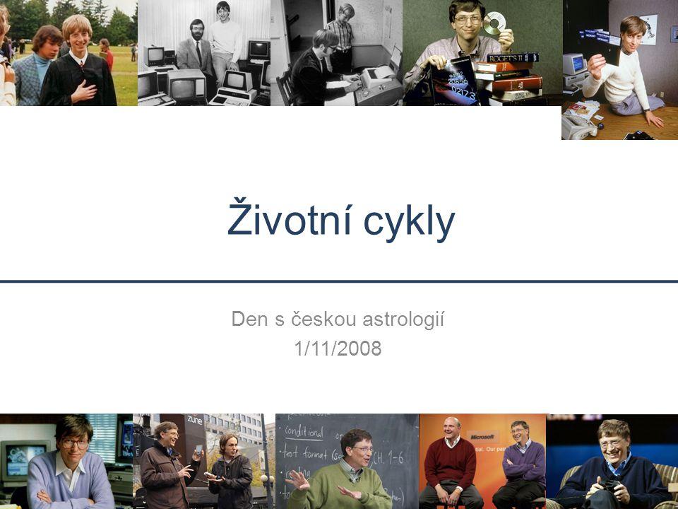 Den s českou astrologií 1/11/2008