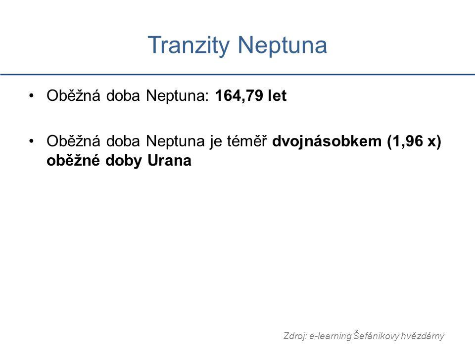 Tranzity Neptuna Oběžná doba Neptuna: 164,79 let
