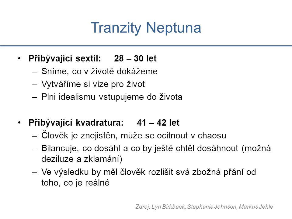 Tranzity Neptuna Přibývající sextil: 28 – 30 let