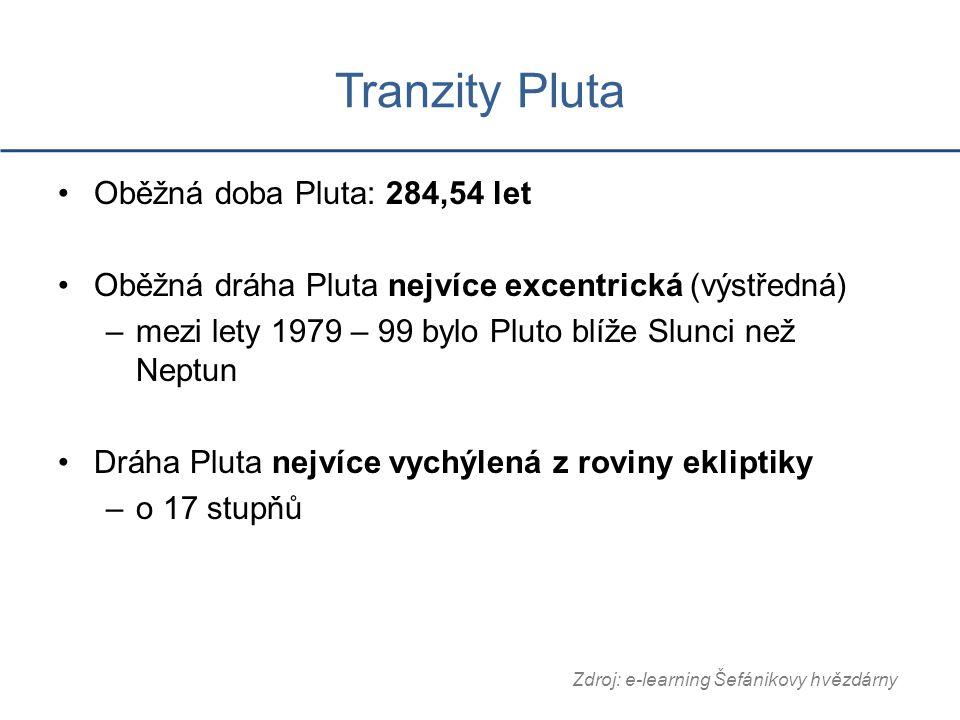 Tranzity Pluta Oběžná doba Pluta: 284,54 let