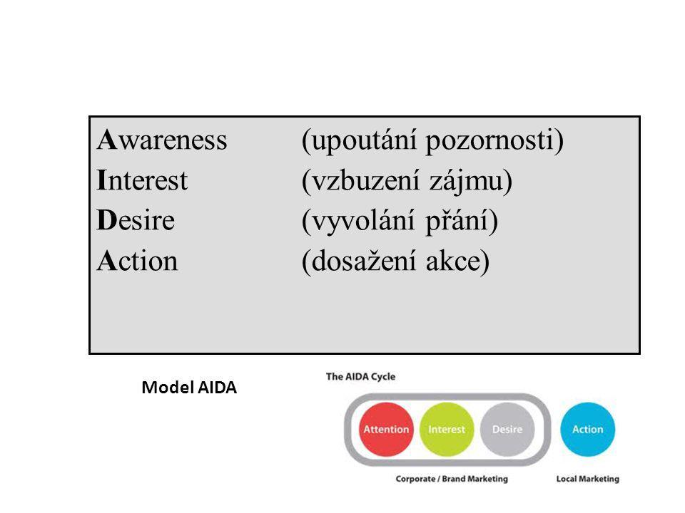Awareness (upoutání pozornosti) Interest (vzbuzení zájmu)