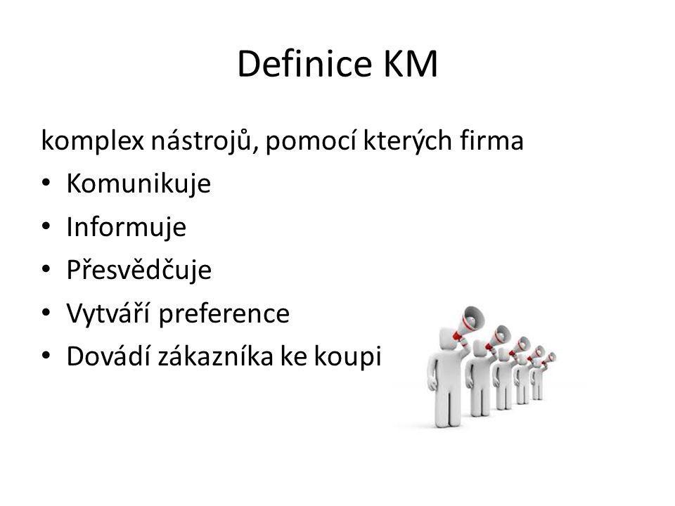 Definice KM komplex nástrojů, pomocí kterých firma Komunikuje
